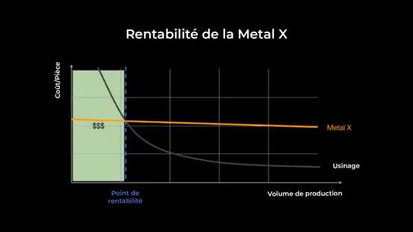 ROI Metal X 4