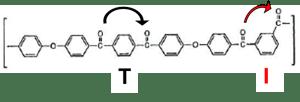 caractéristique chimique PEKK