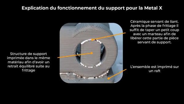 fonctionnement support metal X-1