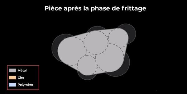 impression 3D metal - Pièce après frittage