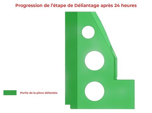 optimisation déliantage impression metal